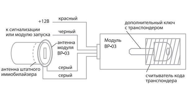 Основная схема подключения обходчика иммобилайзера StarLine BP-03