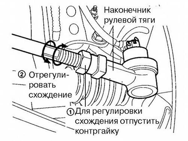 Регулировка схождения колеса