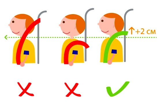 Верхнее крепление ремня десткого сидения должно находится примерно на 2 см выше плеча ребенка