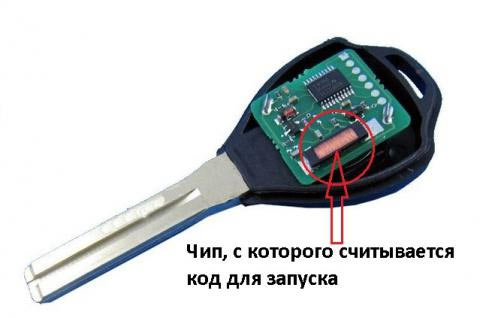 Ключ с чипом (микросхемой)