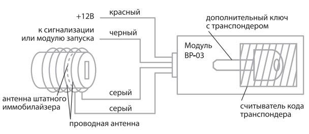 Альтернативная схема подключения обходчика иммобилайзера StarLine BP-03