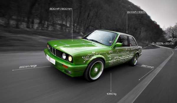 При движении автомобиль преодолевает силу трения в движке, приводах, трансмиссии и т.д.