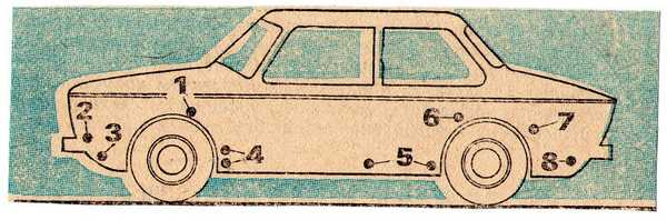 Места установки электродов при протекторной защите от коррозии автомобиля