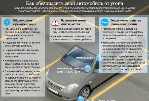 Рекомендации по поводу того, как обезопасить свой автомобиль от угона
